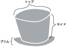 かぎ針編み シルクハット 構成図