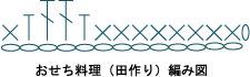 かぎ針編み 田作り編み図
