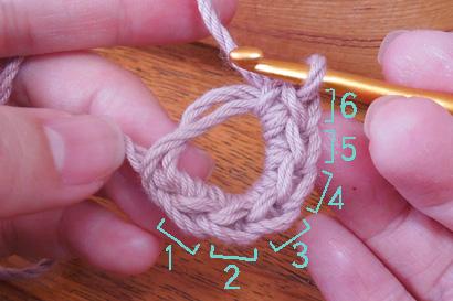 かぎ針編み わ編み [13] 目はこのように数えます